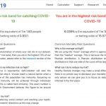 If you need to know: COVID-19 (Coronavirus) Survival Calculator
