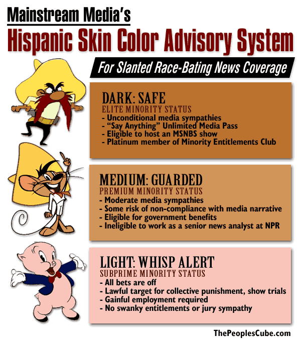 Skin_Color_Chart_Hispanics.png