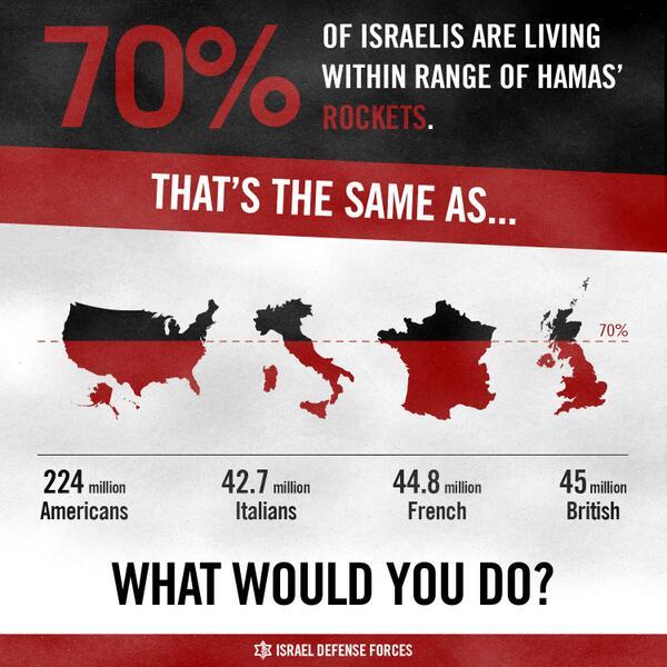a_israelattacksrockets.jpg