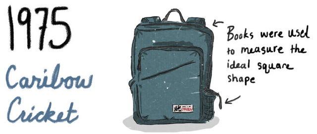 bookbags-5b_custom-dc3b61c199a779107d304d8bcf82d18811f4f90d-s800-c85.jpg