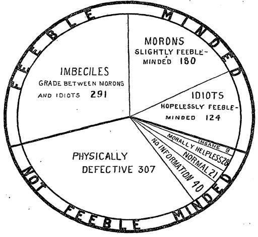 imbeciles-morons-idiots-chart.jpg