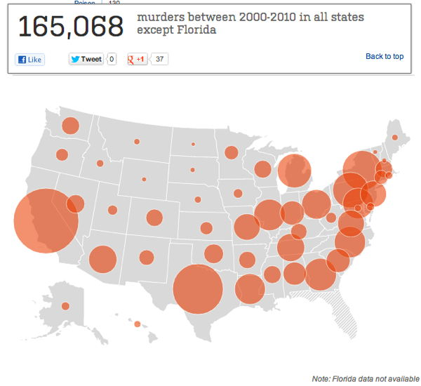 murderdata.jpg