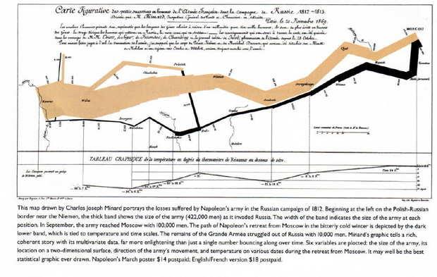 napoleon_russia_graph.jpg