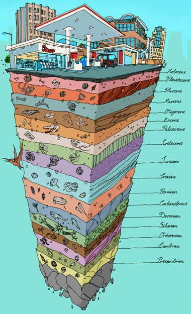 a_geologicaltime_dylangibsonillustration.jpg