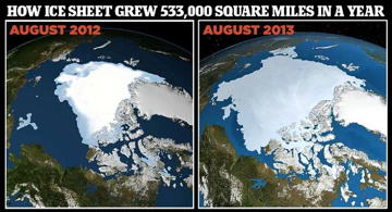 daily_mail_arctic_ice.jpg