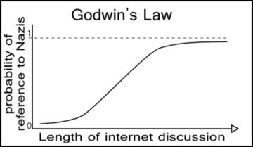 godwins-law1.png