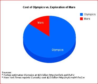 marsolympics.jpg