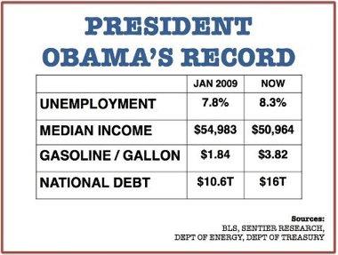 obamasnumbers_4_.jpg