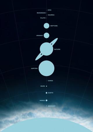 planetsizestoscale.jpg