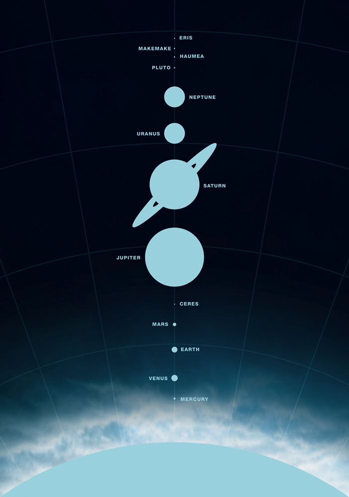 Solar System Planet Sizes To Scale - Pics about space