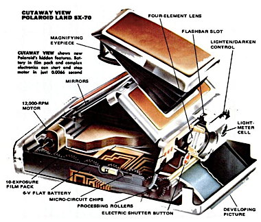 sx70-cutaway.jpg