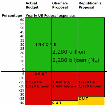 us-budget-cuts-fincioen-2011-07-01_0902.jpg