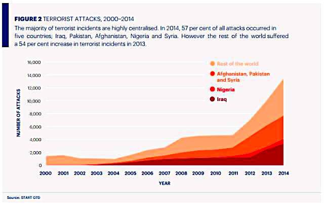 terror-fatalities11.jpg