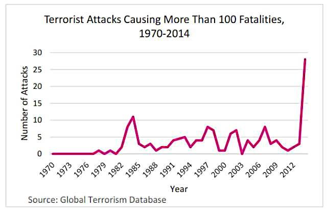 terror-fatalities2.jpg