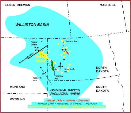 willistonbasin.jpg