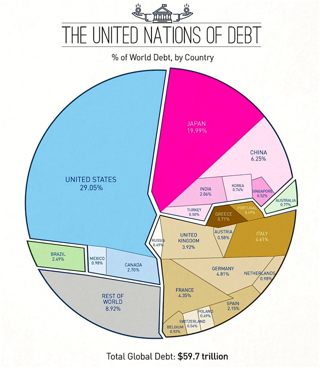 world-debt-60-trillion-infographic.jpg